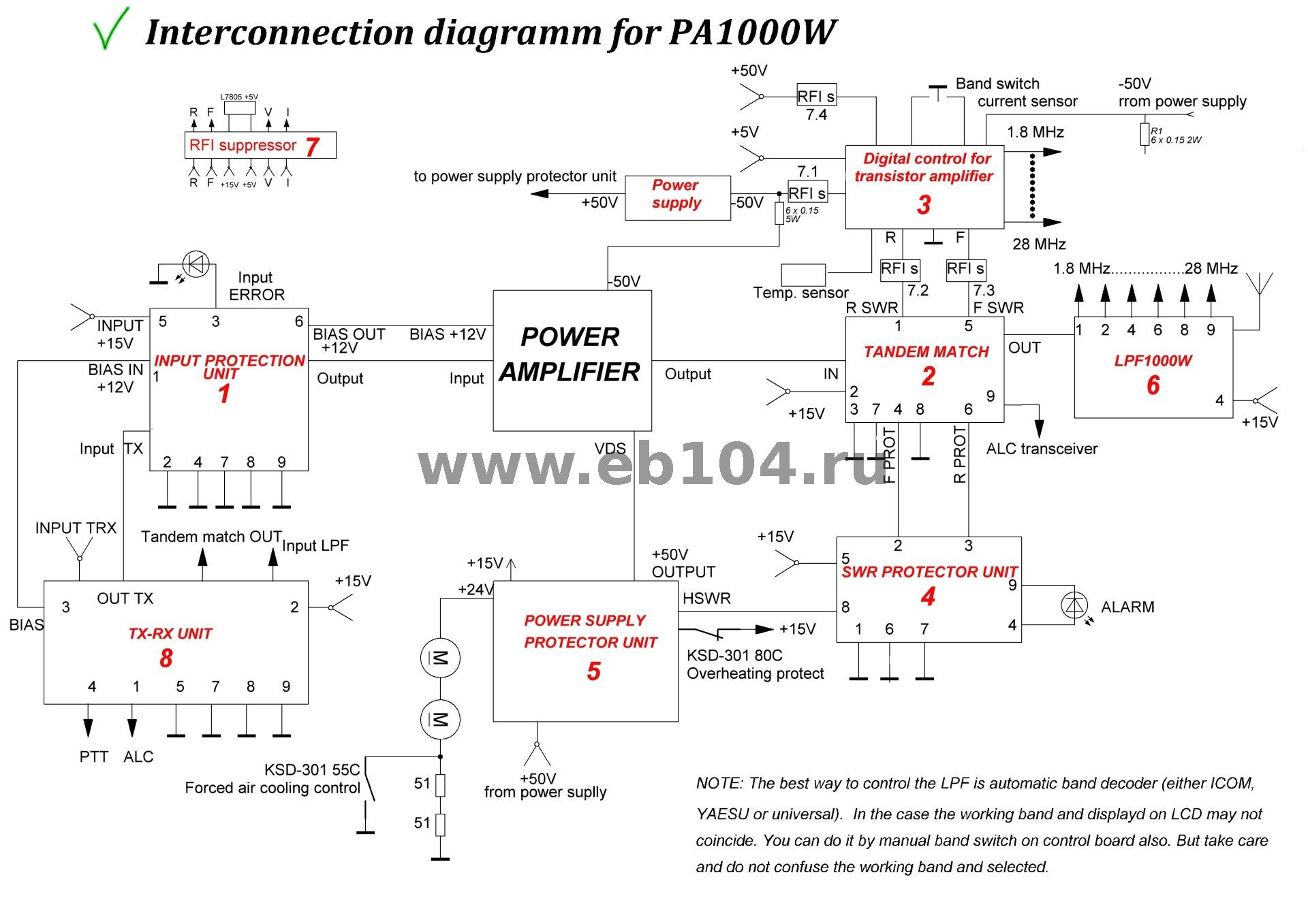 Hf Power Amplifier Ldmos Trasistor 1000 1200 2400w Output 1000w High With Mosfet Circuit Schematic Diagram Full Kit 1200w 18 30mhz Blf188xr Witn Supply Protector Unit