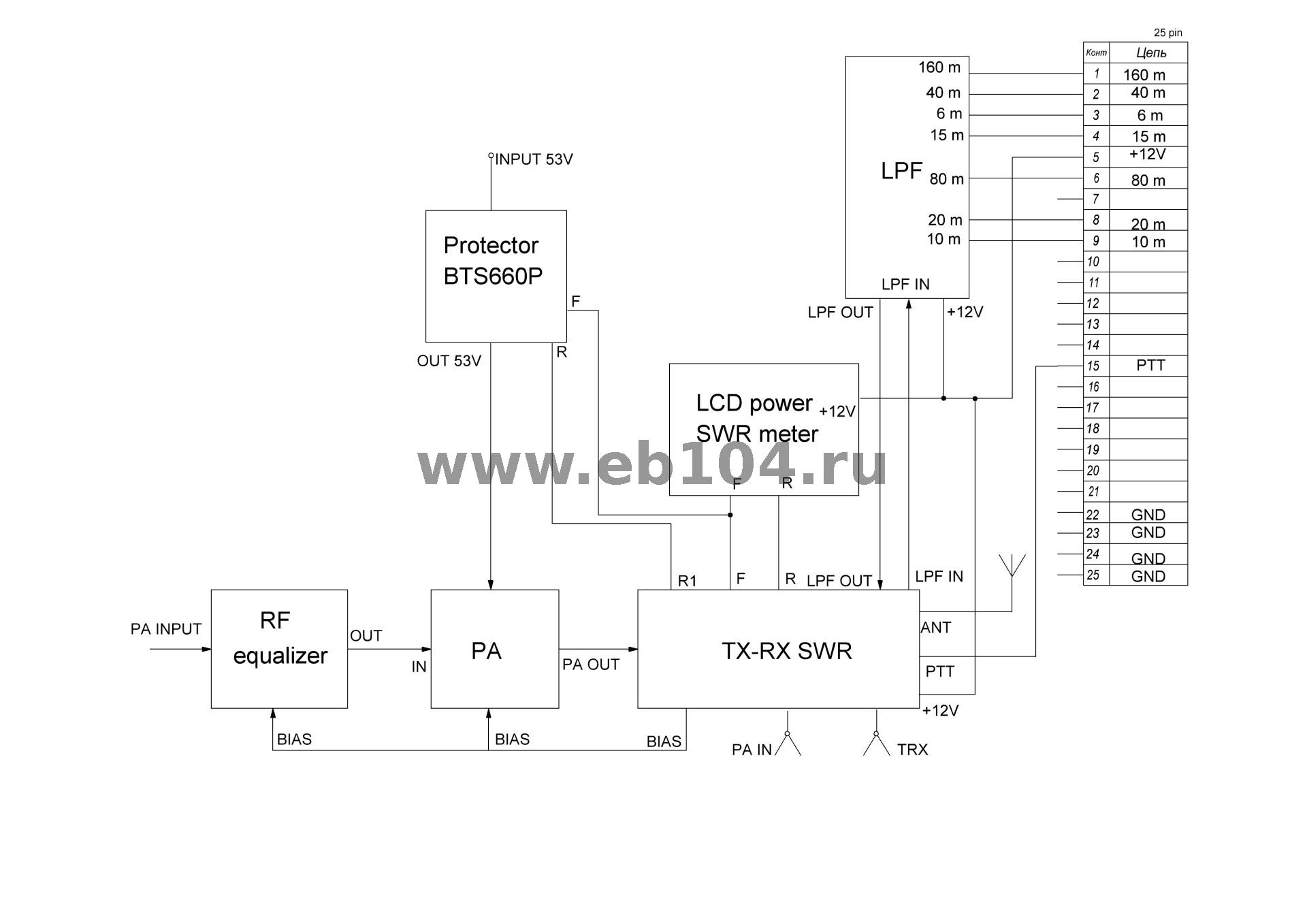 Lpf Low Pass Filter 2400w Cw 18 54 Mhz For Ldmos Mosfet Amplifier Schematic Diagram 17 250